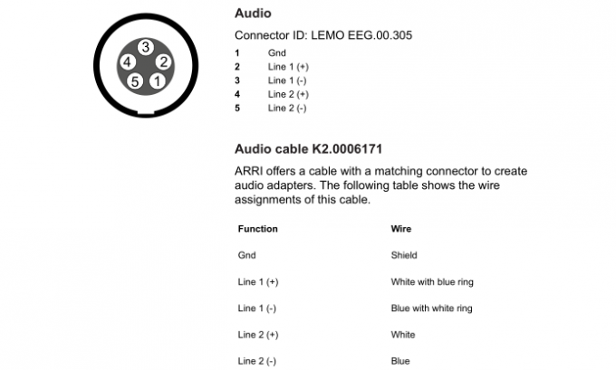 lemo right angle 00b camera connection cable 5 pin to female xlr 3 rh circular cableconnectors com